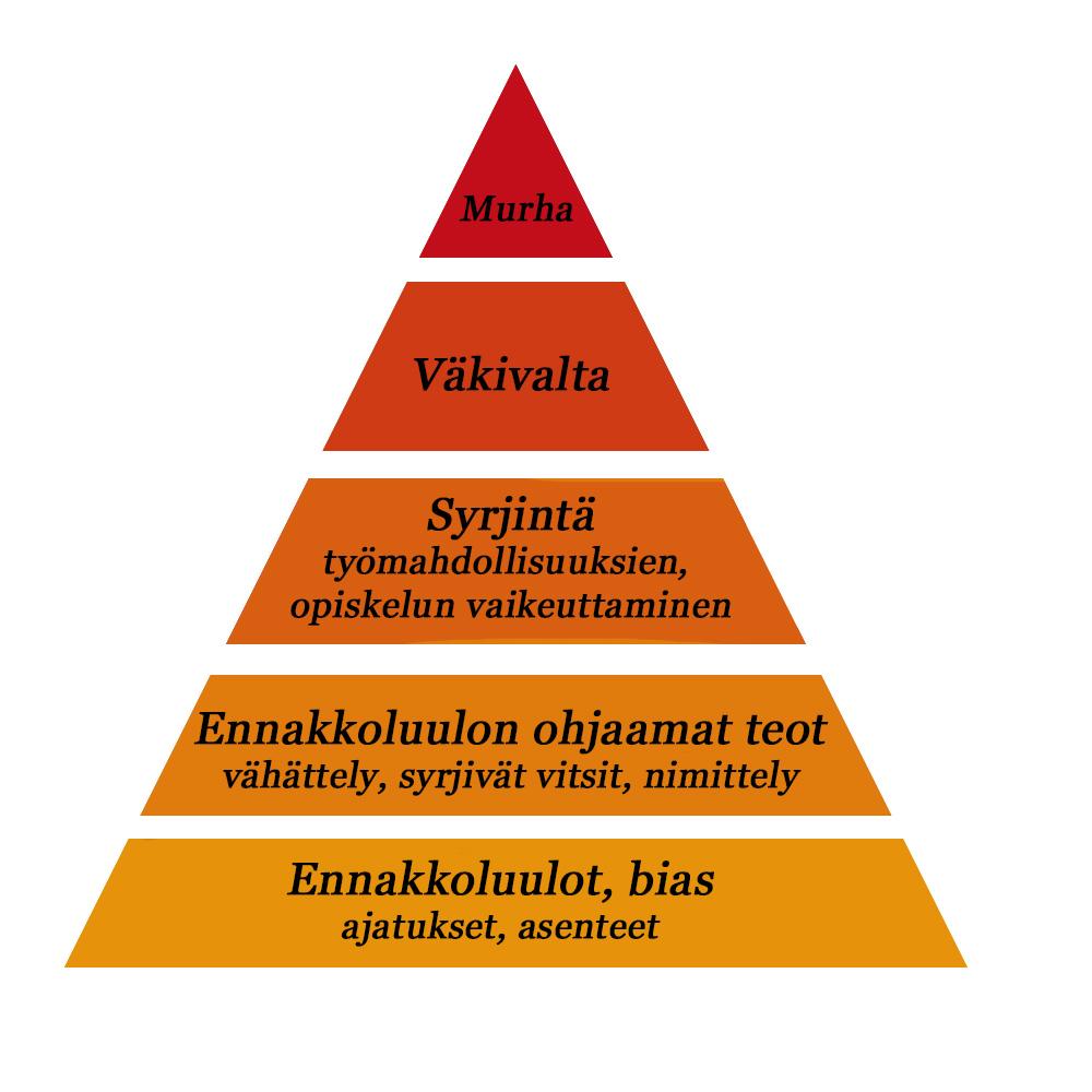 Vihan pyramidi